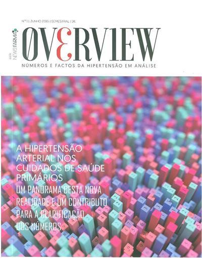 Overview (ed. Newsfarma)