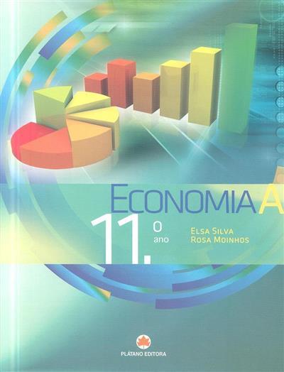 Economia A (Elsa Silva, Rosa Moinhos)